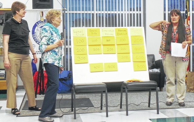 "Debra Corbell-Grover's ""Jeopardy Light"" game then entertained and educated everyone from the 40-year charter members to the newest group of initiates about the international organization's history and goals. Pictured are (from left) Communications Committee members Janet Robinson and Liz Wright, and chair Debra Grover. The members were also reminded of the club's major fundraiser: the Loving Spoonsful tasting luncheon coming up on the last Saturday in October at the Commission on Aging. Proceeds from this event will benefit three different age groups locally: Miami Trace Elementary School's Right to Read program, college scholarships for high school senior girls, and the COA's Meals on Wheels program."