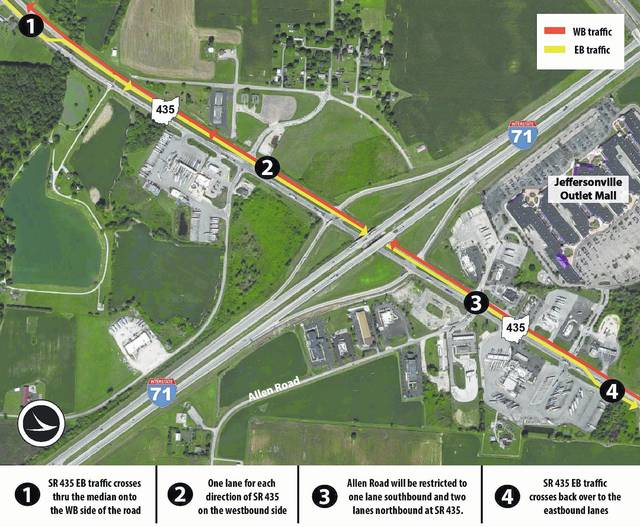 Major roadway construction will continue on the 435 bypass for months as the Ohio Department of Transportation (ODOT) completes scheduled work to rebuild the roadway and install new drainage.